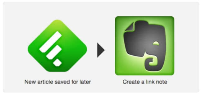 Using Evernote to Automate your Real Estate Business