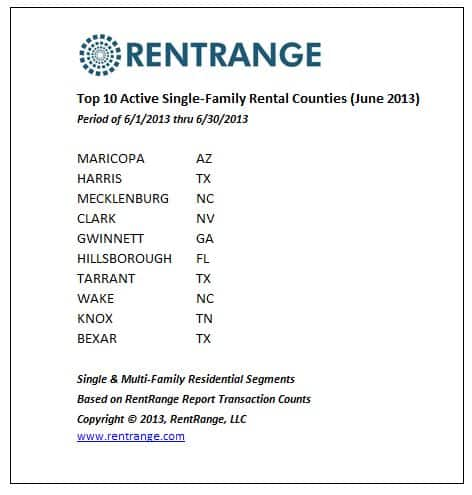 RentRange-Top-10-Active-Single-Family-Rental-Counties-June-20131