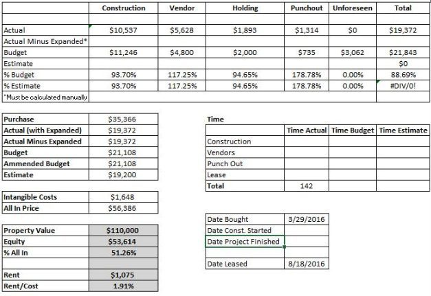 due diligence spreadsheet